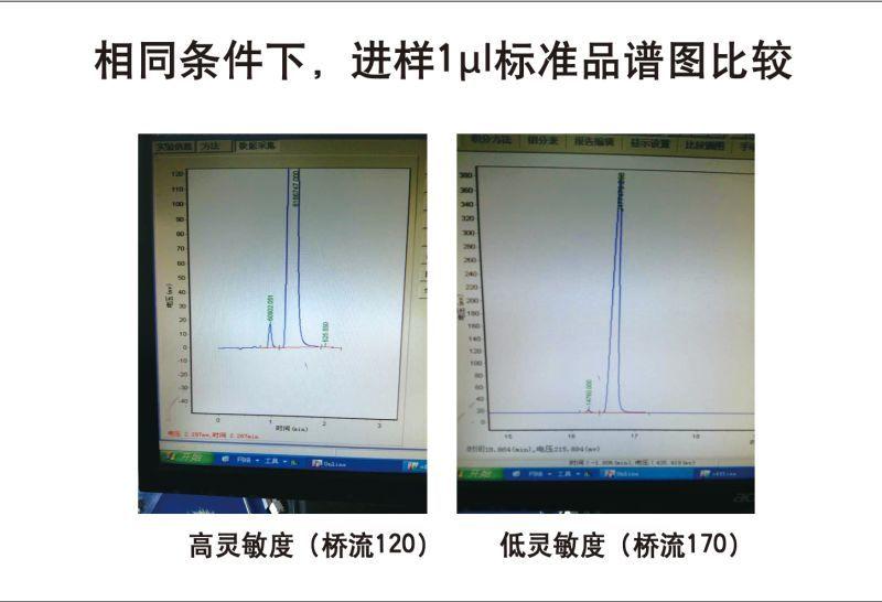 gc8100微型高灵敏度tcd检测器